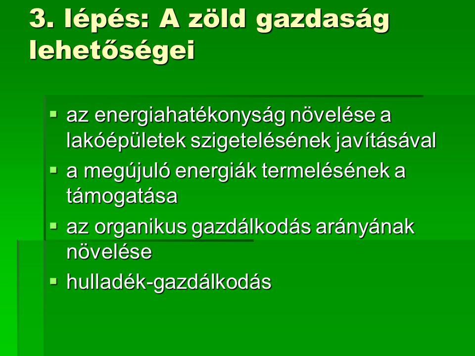 3. lépés: A zöld gazdaság lehetőségei  az energiahatékonyság növelése a lakóépületek szigetelésének javításával  a megújuló energiák termelésének a