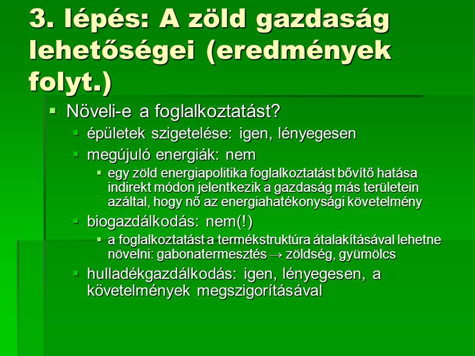 3. lépés: A zöld gazdaság lehetőségei (eredmények folyt.)  Növeli-e a foglalkoztatást.