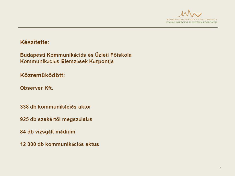 2 Készítette: Budapesti Kommunik á ci ó s és Üzleti Főiskola Kommunik á ci ó s Elemz é sek K ö zpontja Közreműködött: Observer Kft.