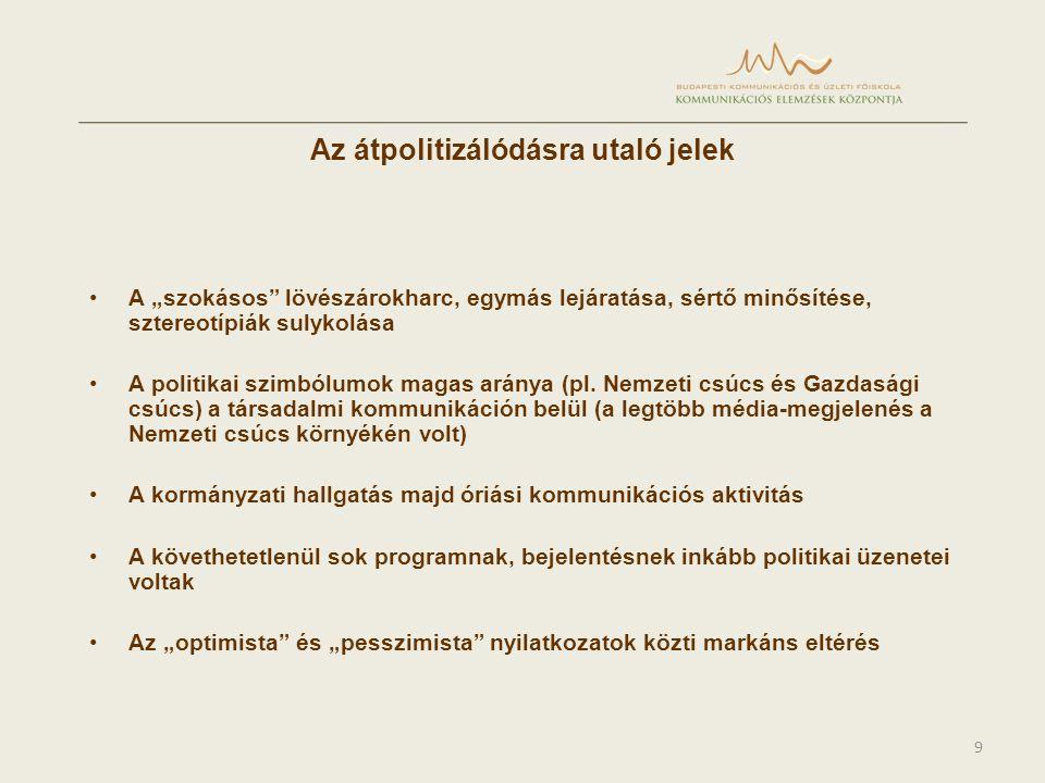 """10 A pártok magatartása a válság következtében Fidesz •A p é nz ü gyi vil á gv á ls á g csak """" leleplezi a hazai v á ls á got Kormány és MSZP •Okt ó ber 10-ig a v á ls á g nem l é tezik egy á ltal á n •Október 10-től gyökeres fordulat •Külső válság SZDSZ •Tovább kellett volna vinni a reformokat MDF •Magyarorsz á got a p é nz ü gyi vil á gv á ls á g legyeng ü lt á llapotban é rte"""