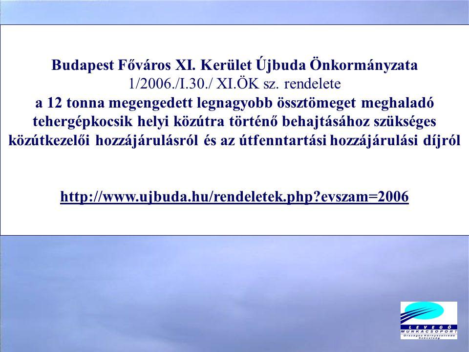 Budapest Főváros XI. Kerület Újbuda Önkormányzata 1/2006./I.30./ XI.ÖK sz.