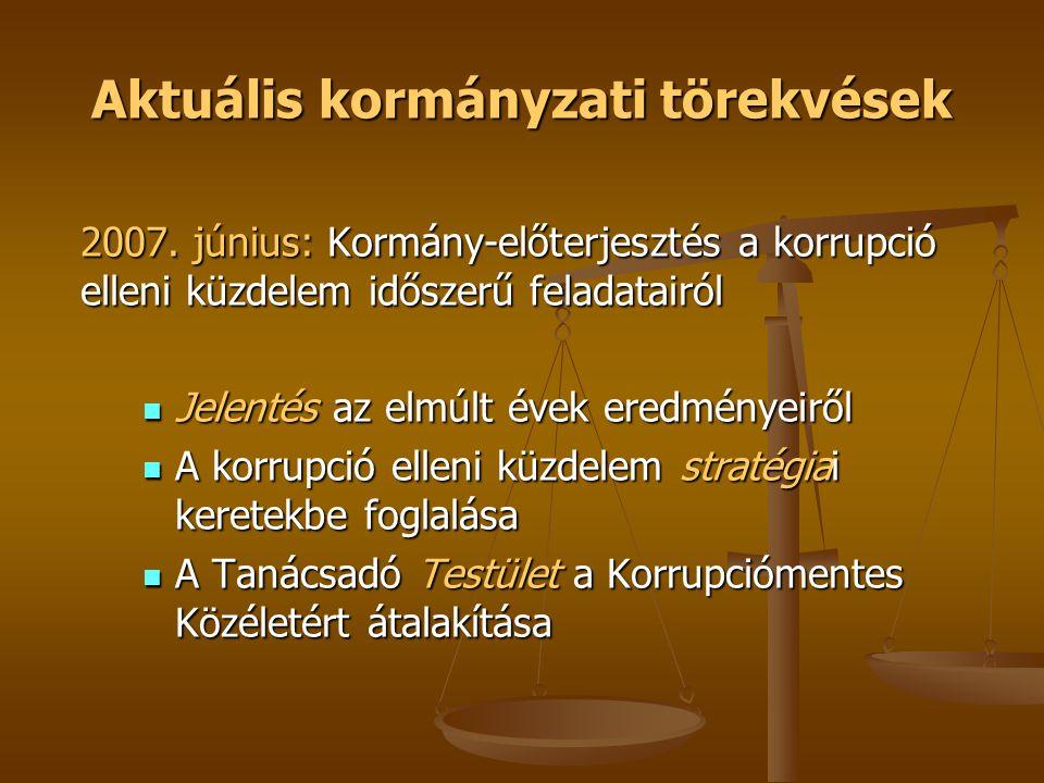 Aktuális kormányzati törekvések 2007.