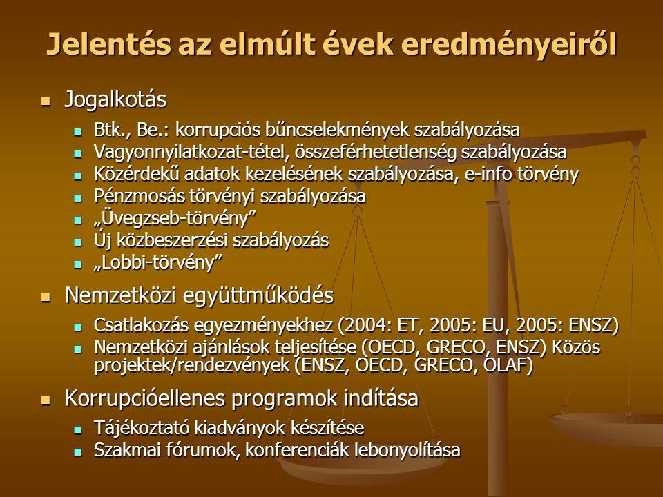 """Jelentés az elmúlt évek eredményeiről  Jogalkotás  Btk., Be.: korrupciós bűncselekmények szabályozása  Vagyonnyilatkozat-tétel, összeférhetetlenség szabályozása  Közérdekű adatok kezelésének szabályozása, e-info törvény  Pénzmosás törvényi szabályozása  """"Üvegzseb-törvény  Új közbeszerzési szabályozás  """"Lobbi-törvény  Nemzetközi együttműködés  Csatlakozás egyezményekhez (2004: ET, 2005: EU, 2005: ENSZ)  Nemzetközi ajánlások teljesítése (OECD, GRECO, ENSZ) Közös projektek/rendezvények (ENSZ, OECD, GRECO, OLAF)  Korrupcióellenes programok indítása  Tájékoztató kiadványok készítése  Szakmai fórumok, konferenciák lebonyolítása"""