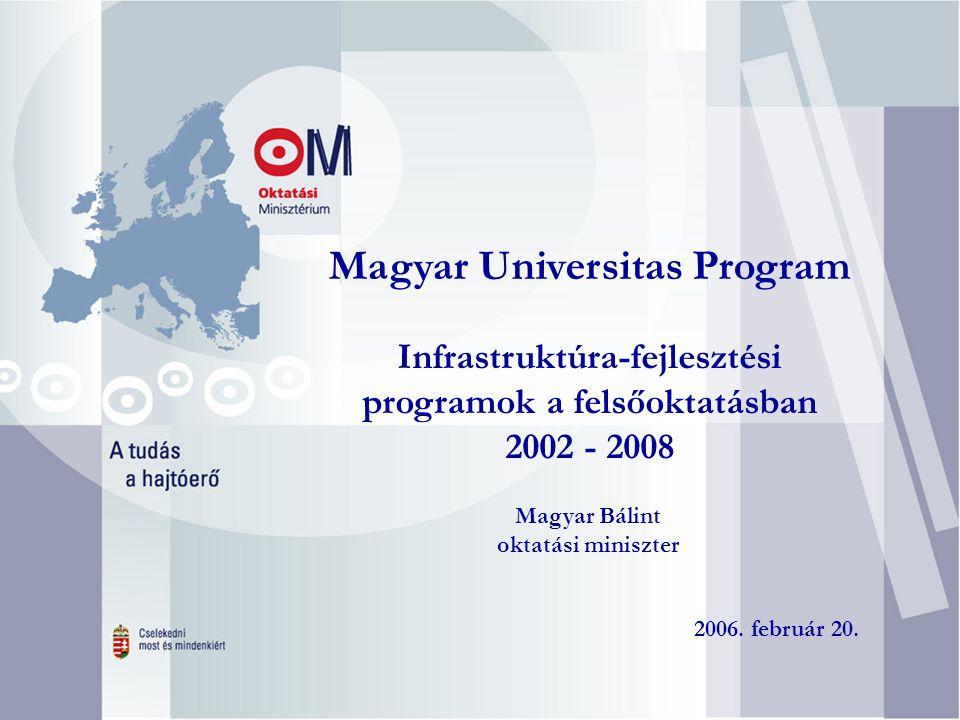 Magyar Universitas Program Magyar Bálint oktatási miniszter 2006.