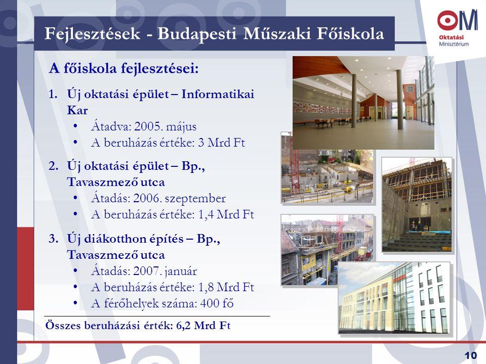 10 Fejlesztések - Budapesti Műszaki Főiskola A főiskola fejlesztései: 1.Új oktatási épület – Informatikai Kar •Átadva: 2005.