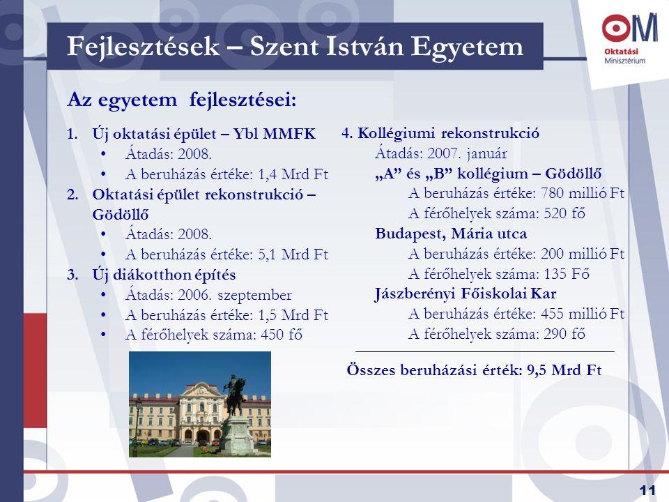 11 Fejlesztések – Szent István Egyetem Az egyetem fejlesztései: 1.Új oktatási épület – Ybl MMFK •Átadás: 2008.