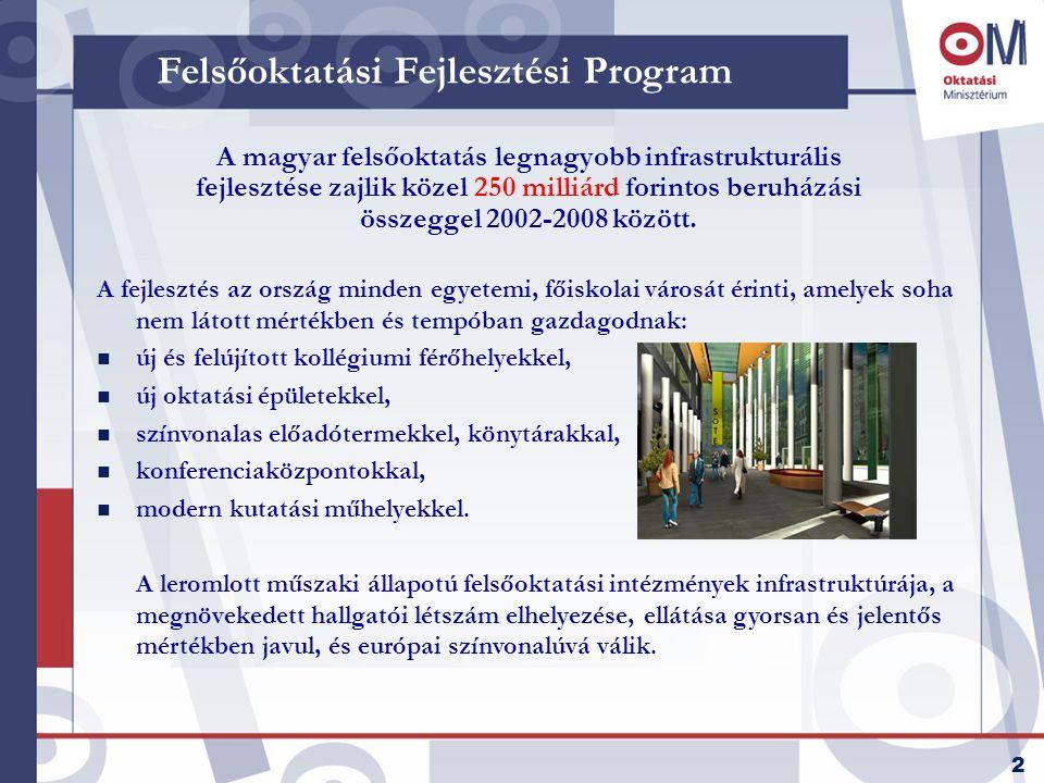 2 A magyar felsőoktatás legnagyobb infrastrukturális fejlesztése zajlik közel 250 milliárd forintos beruházási összeggel 2002-2008 között.