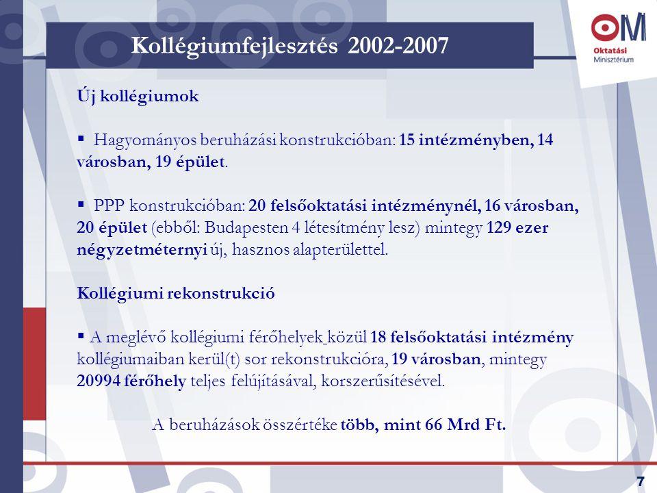 7 Kollégiumfejlesztés 2002-2007 Új kollégiumok  Hagyományos beruházási konstrukcióban: 15 intézményben, 14 városban, 19 épület.