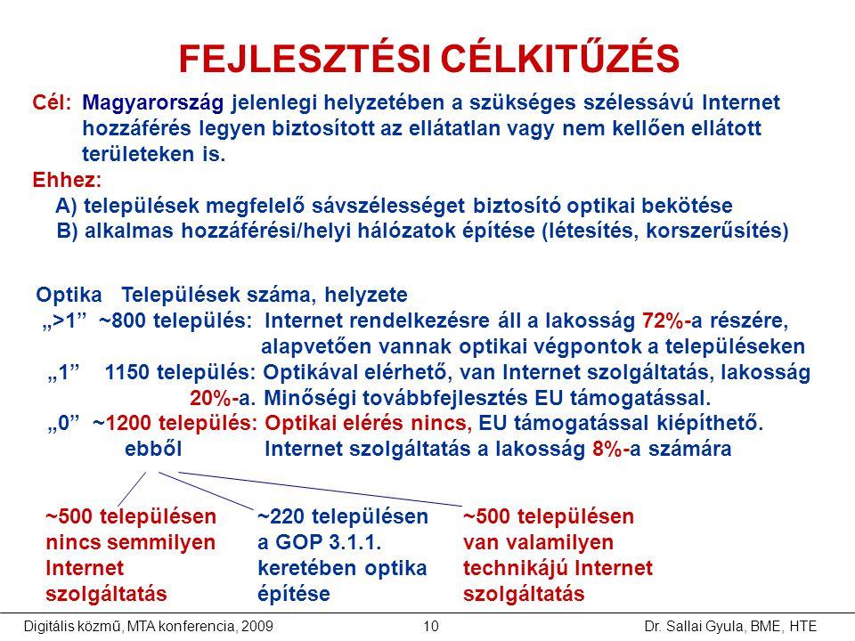 Dr. Sallai Gyula, BME, HTEDigitális közmű, MTA konferencia, 200910 Cél: Magyarország jelenlegi helyzetében a szükséges szélessávú Internet hozzáférés