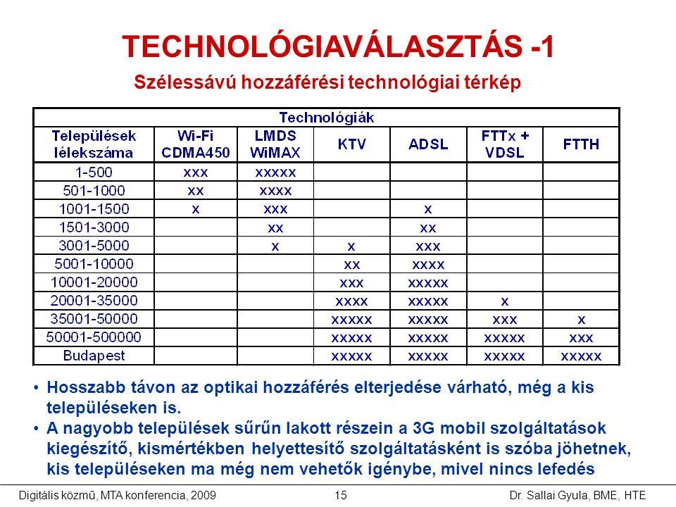 Dr. Sallai Gyula, BME, HTEDigitális közmű, MTA konferencia, 200915 Szélessávú hozzáférési technológiai térkép TECHNOLÓGIAVÁLASZTÁS -1 •Hosszabb távon