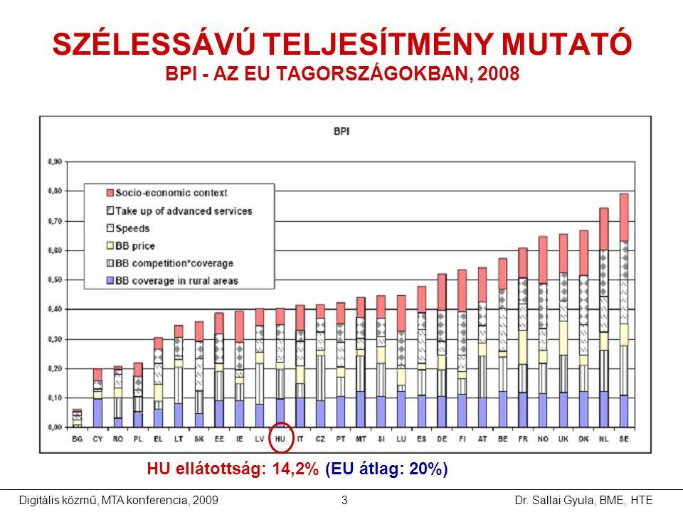 Dr. Sallai Gyula, BME, HTEDigitális közmű, MTA konferencia, 20093 SZÉLESSÁVÚ TELJESÍTMÉNY MUTATÓ BPI - AZ EU TAGORSZÁGOKBAN, 2008 HU ellátottság: 14,2