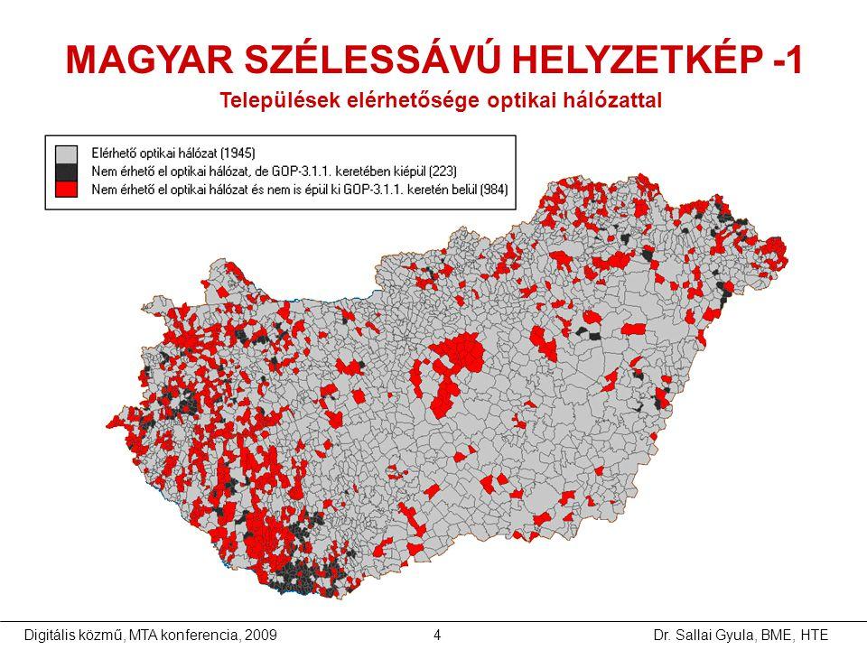 Dr. Sallai Gyula, BME, HTEDigitális közmű, MTA konferencia, 20094 MAGYAR SZÉLESSÁVÚ HELYZETKÉP -1 Települések elérhetősége optikai hálózattal