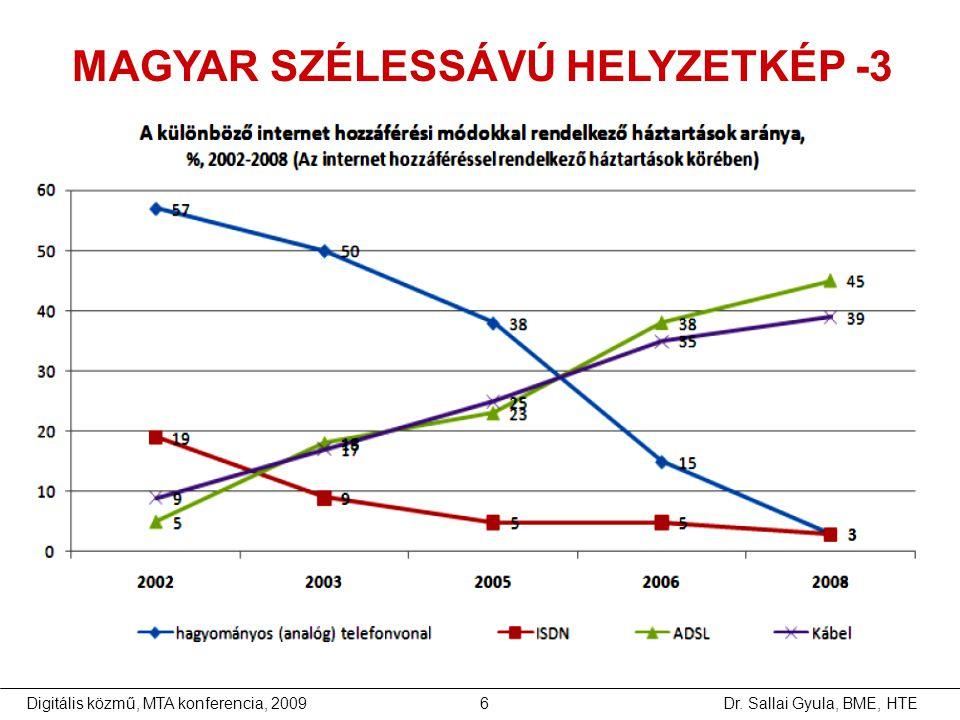 Dr. Sallai Gyula, BME, HTEDigitális közmű, MTA konferencia, 20096 MAGYAR SZÉLESSÁVÚ HELYZETKÉP -3