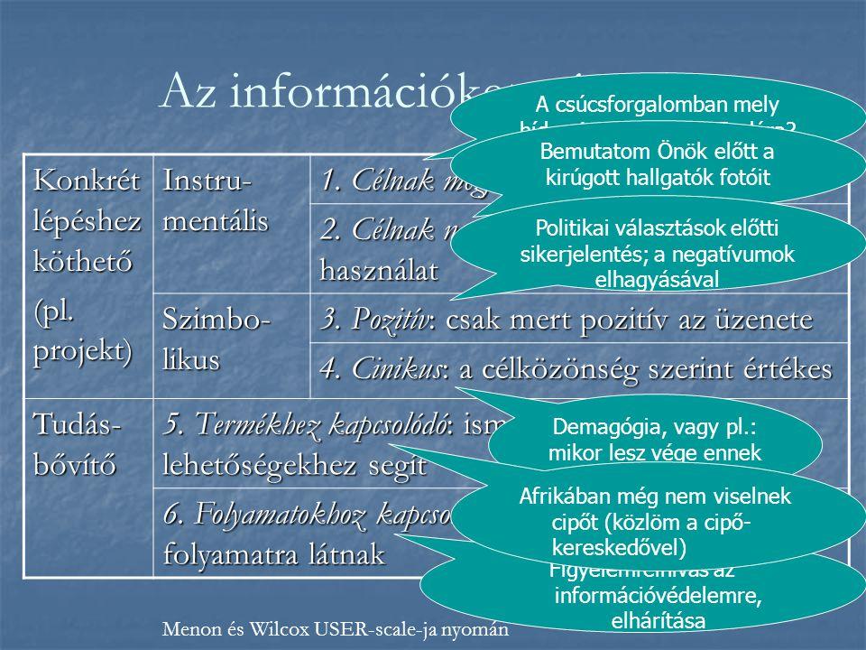 Az információkeresés célja Konkrét lépéshez köthető (pl.