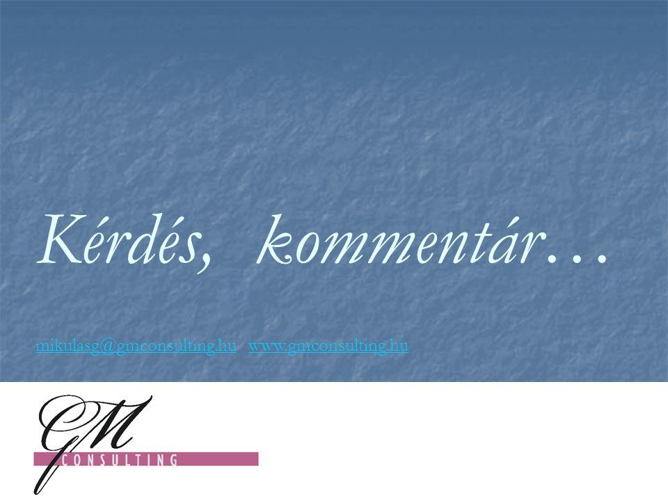 mikulasg@gmconsulting.humikulasg@gmconsulting.hu www.gmconsulting.huwww.gmconsulting.hu Kérdés, kommentár…