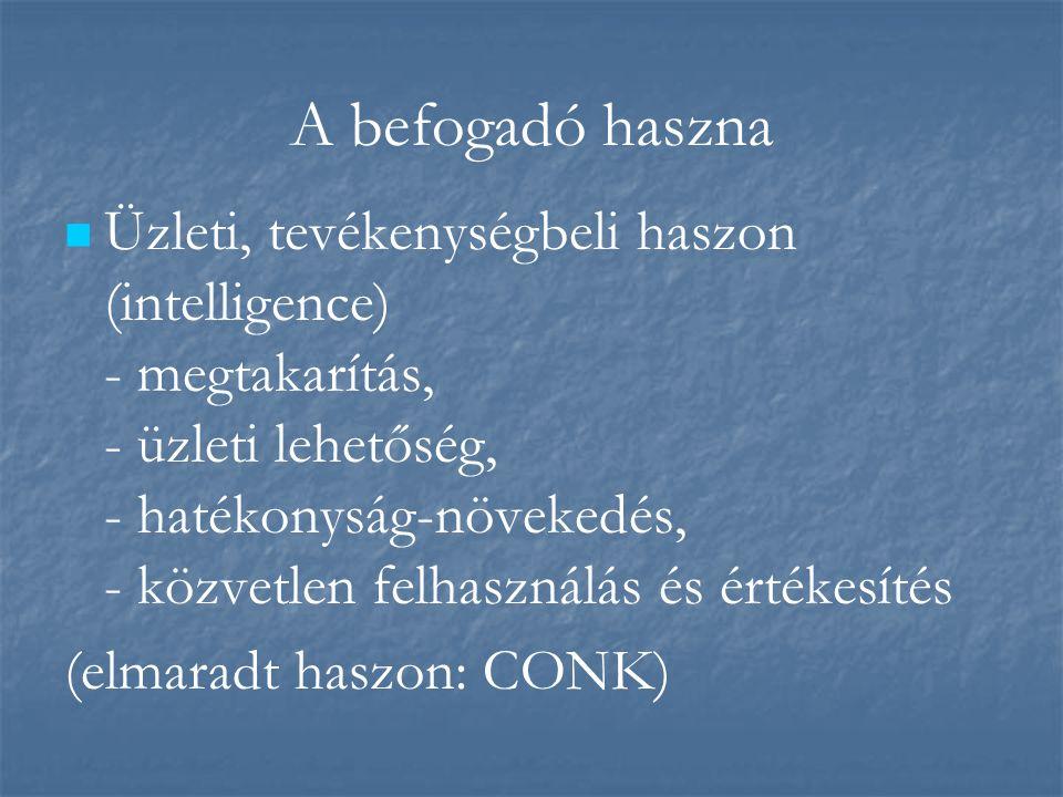 A befogadó haszna   Üzleti, tevékenységbeli haszon (intelligence) - megtakarítás, - üzleti lehetőség, - hatékonyság-növekedés, - közvetlen felhasználás és értékesítés (elmaradt haszon: CONK)