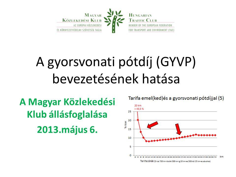 A gyorsvonati pótdíj (GYVP) bevezetésének hatása A Magyar Közlekedési Klub állásfoglalása 2013.május 6.