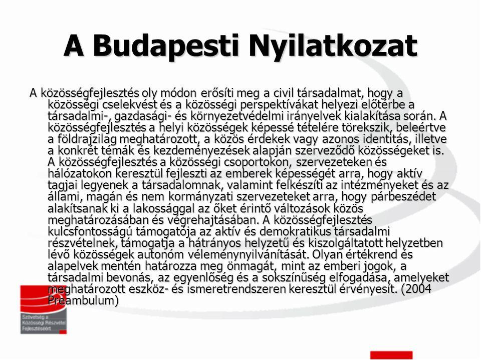 A Budapesti Nyilatkozat A közösségfejlesztés oly módon erősíti meg a civil társadalmat, hogy a közösségi cselekvést és a közösségi perspektívákat helyezi előtérbe a társadalmi-, gazdasági- és környezetvédelmi irányelvek kialakítása során.