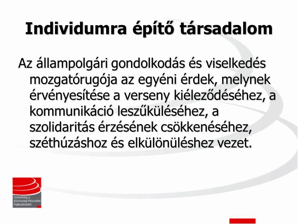 Kötelezés •Aarhus-i egyezmény –Építési törvény –Szociális szolgáltatás tervezés –Információhoz való hozzájutás •Ombudsman jogkörének kiterjesztése •A közösség általi fejlesztés irányelveinek kialakításáért felelős, az összes tárcára kiterjedő hatáskörű önálló miniszteri poszt bevezetése (Budapesti Nyilatkozat)