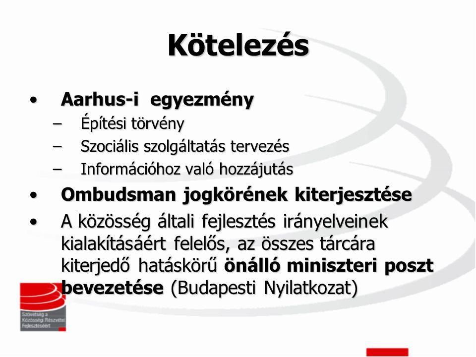 Kötelezés •Aarhus-i egyezmény –Építési törvény –Szociális szolgáltatás tervezés –Információhoz való hozzájutás •Ombudsman jogkörének kiterjesztése •A