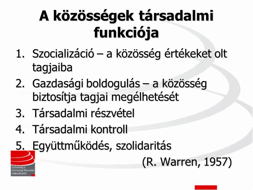 A közösségek társadalmi funkciója 1.Szocializáció – a közösség értékeket olt tagjaiba 2.Gazdasági boldogulás – a közösség biztosítja tagjai megélhetés