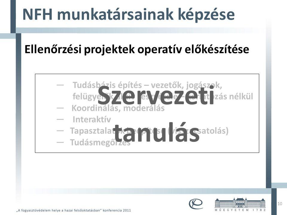 Mintacím szerkesztése • Mintaszöveg szerkesztése – Második szint • Harmadik szint – Negyedik szint » Ötödik szint 10 NFH munkatársainak képzése Ellenő