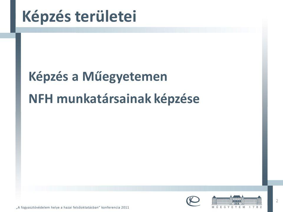 Mintacím szerkesztése • Mintaszöveg szerkesztése – Második szint • Harmadik szint – Negyedik szint » Ötödik szint 2 Képzés területei NFH munkatársainak képzése Képzés a Műegyetemen