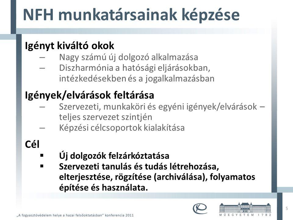 Mintacím szerkesztése • Mintaszöveg szerkesztése – Második szint • Harmadik szint – Negyedik szint » Ötödik szint 5 NFH munkatársainak képzése Igényt