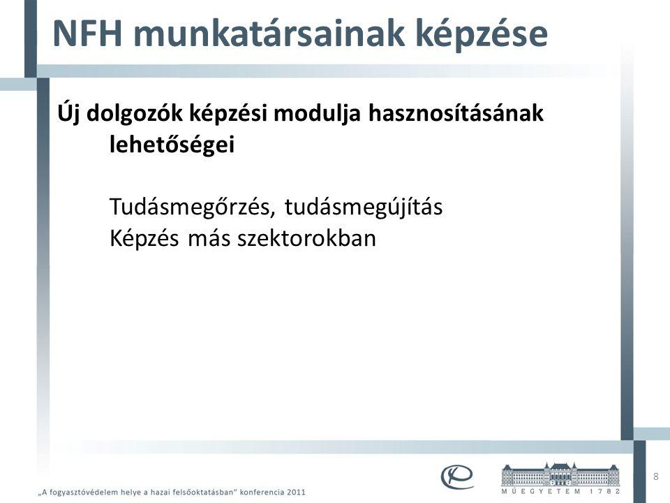 Mintacím szerkesztése • Mintaszöveg szerkesztése – Második szint • Harmadik szint – Negyedik szint » Ötödik szint 8 NFH munkatársainak képzése Új dolg
