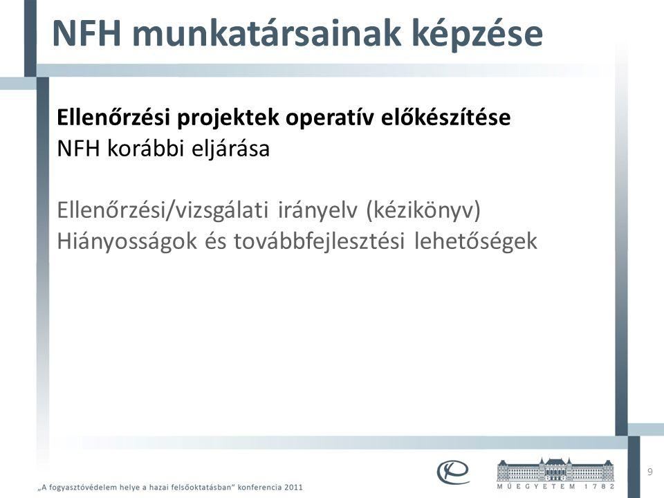 Mintacím szerkesztése • Mintaszöveg szerkesztése – Második szint • Harmadik szint – Negyedik szint » Ötödik szint 9 NFH munkatársainak képzése Ellenőrzési projektek operatív előkészítése NFH korábbi eljárása Ellenőrzési/vizsgálati irányelv (kézikönyv) Hiányosságok és továbbfejlesztési lehetőségek