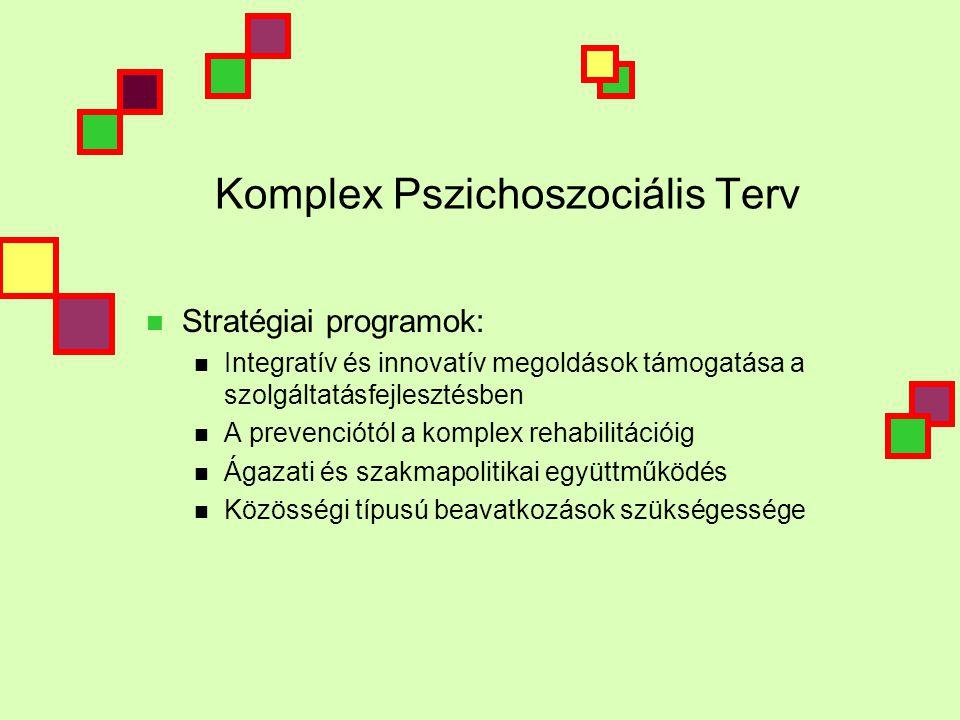 Komplex Pszichoszociális Terv  Stratégiai programok:  Integratív és innovatív megoldások támogatása a szolgáltatásfejlesztésben  A prevenciótól a komplex rehabilitációig  Ágazati és szakmapolitikai együttműködés  Közösségi típusú beavatkozások szükségessége