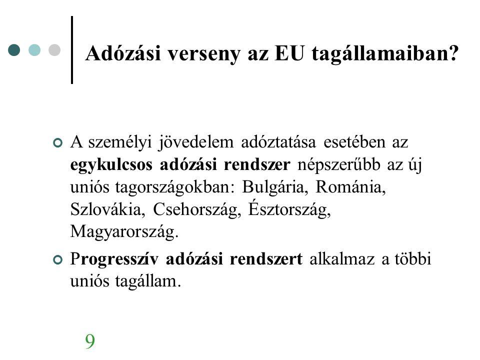 10 Az egykulcsos adó Romániában 1.