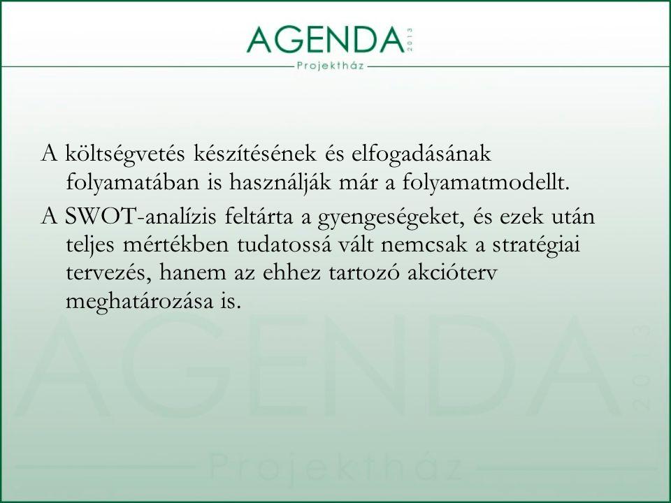 A költségvetés készítésének és elfogadásának folyamatában is használják már a folyamatmodellt. A SWOT-analízis feltárta a gyengeségeket, és ezek után