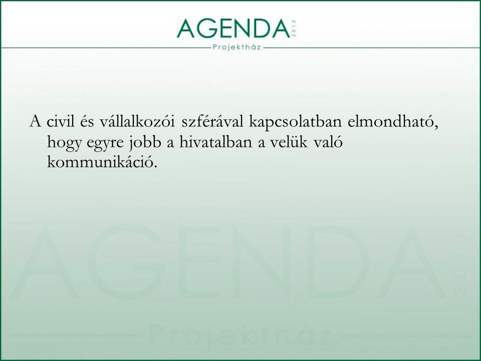 A civil és vállalkozói szférával kapcsolatban elmondható, hogy egyre jobb a hivatalban a velük való kommunikáció.