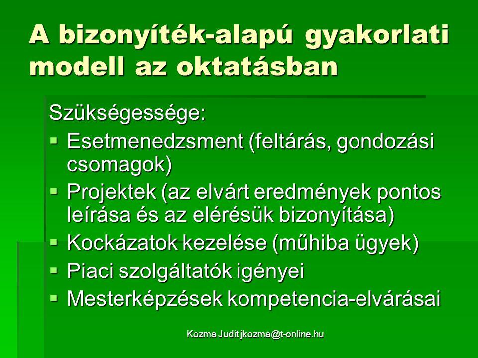Kozma Judit jkozma@t-online.hu A bizonyíték-alapú gyakorlati modell az oktatásban Szükségessége:  Esetmenedzsment (feltárás, gondozási csomagok)  Pr