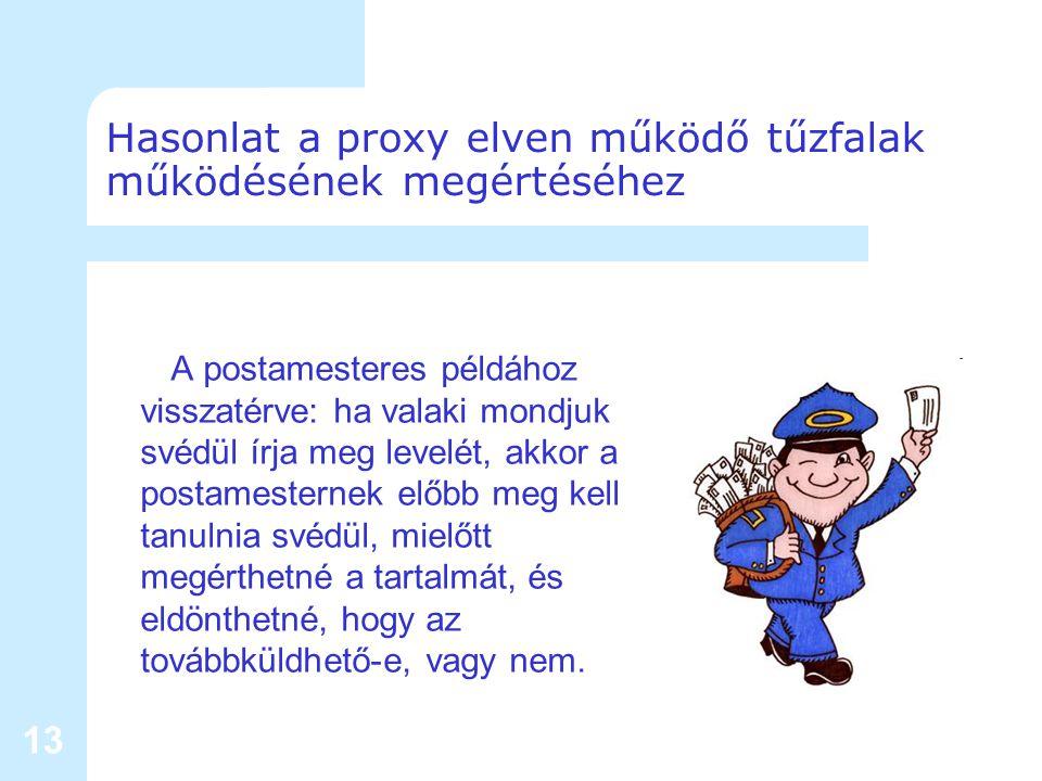 13 Hasonlat a proxy elven működő tűzfalak működésének megértéséhez A postamesteres példához visszatérve: ha valaki mondjuk svédül írja meg levelét, akkor a postamesternek előbb meg kell tanulnia svédül, mielőtt megérthetné a tartalmát, és eldönthetné, hogy az továbbküldhető-e, vagy nem.