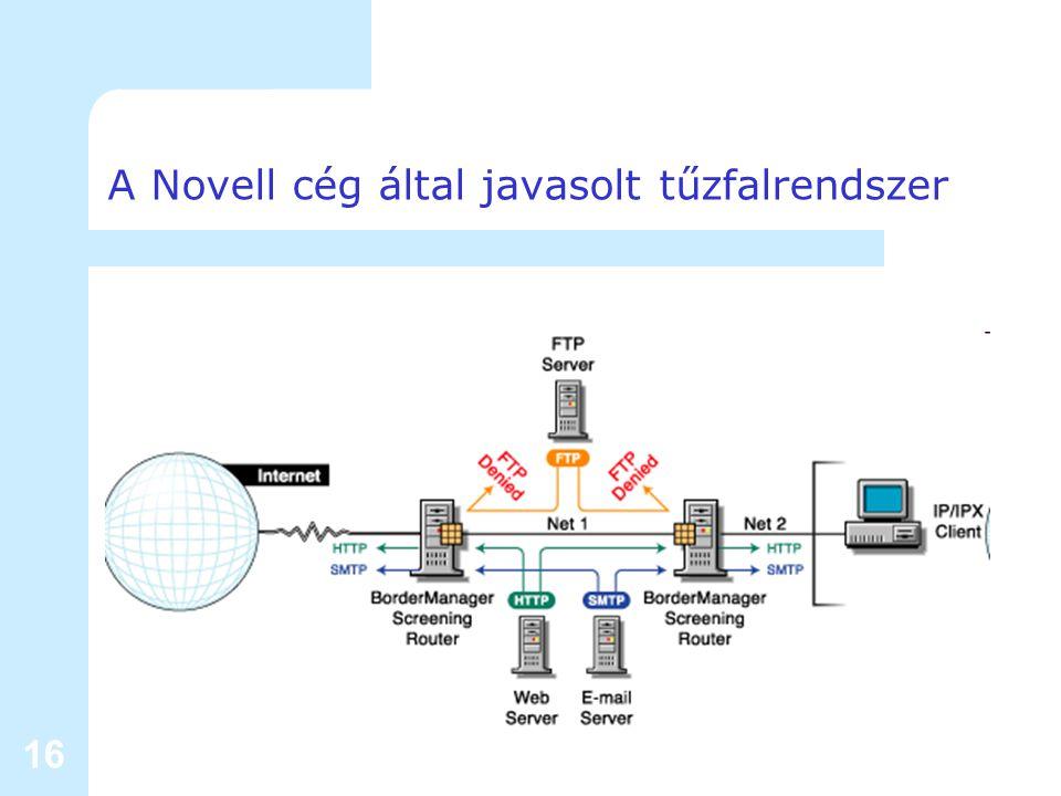 16 A Novell cég által javasolt tűzfalrendszer