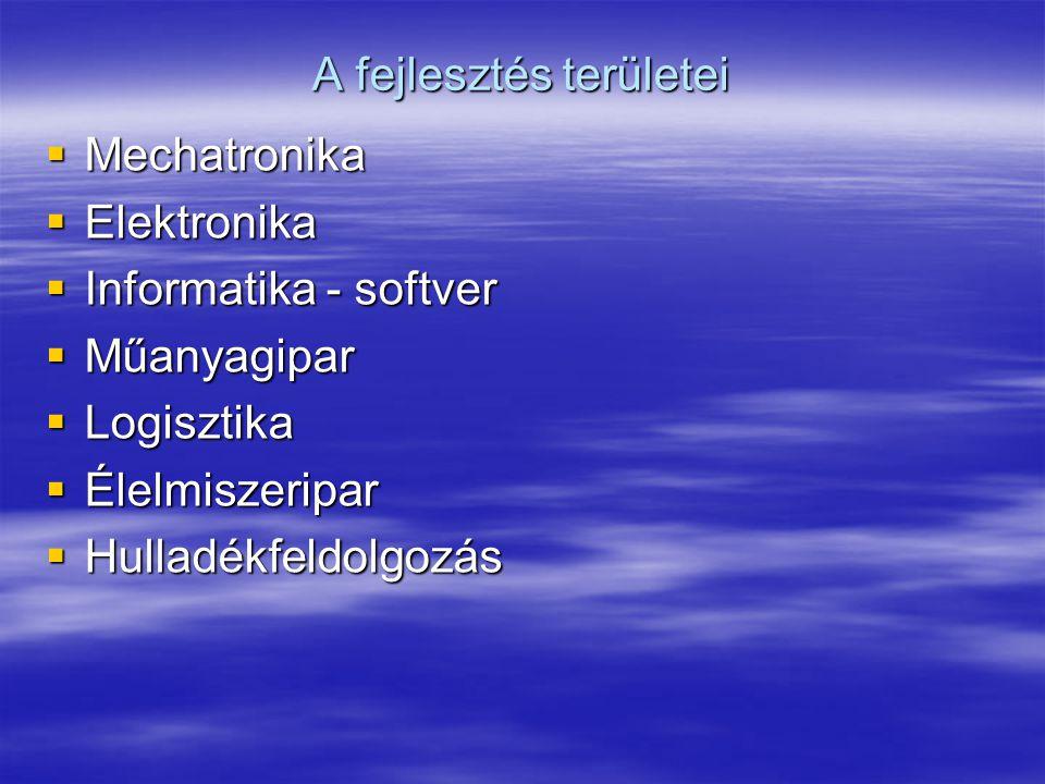 A diplomások belső arányai a megyében és a három foglakoztatási központban Fejér megye Székesfehér vári Móri Dunaújvá rosi Jogi2,41,92,02,1 Műszaki33,233,441,334,7 Gazdasági29,529,426,129,4 Kereskedelmi18,317,916,917,8 Számítástechnikai6,97,16,26,7 Irodai, ügyvitel 9,710,37,69,2 Diplomások együtt 100,0100,0100,0100,0 17286820614953265 Diplomások aránya 10,210,19,29,2