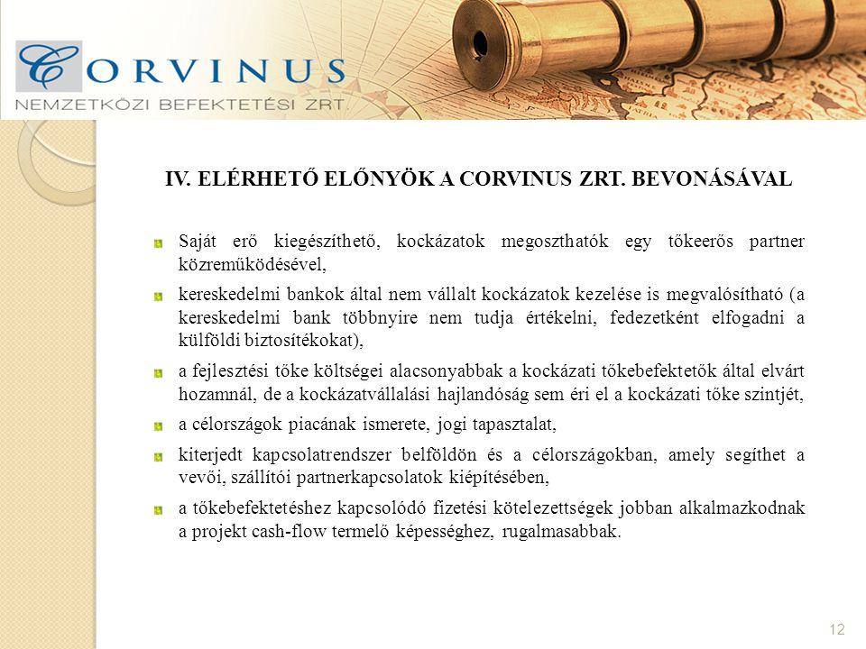 12 IV. ELÉRHETŐ ELŐNYÖK A CORVINUS ZRT.