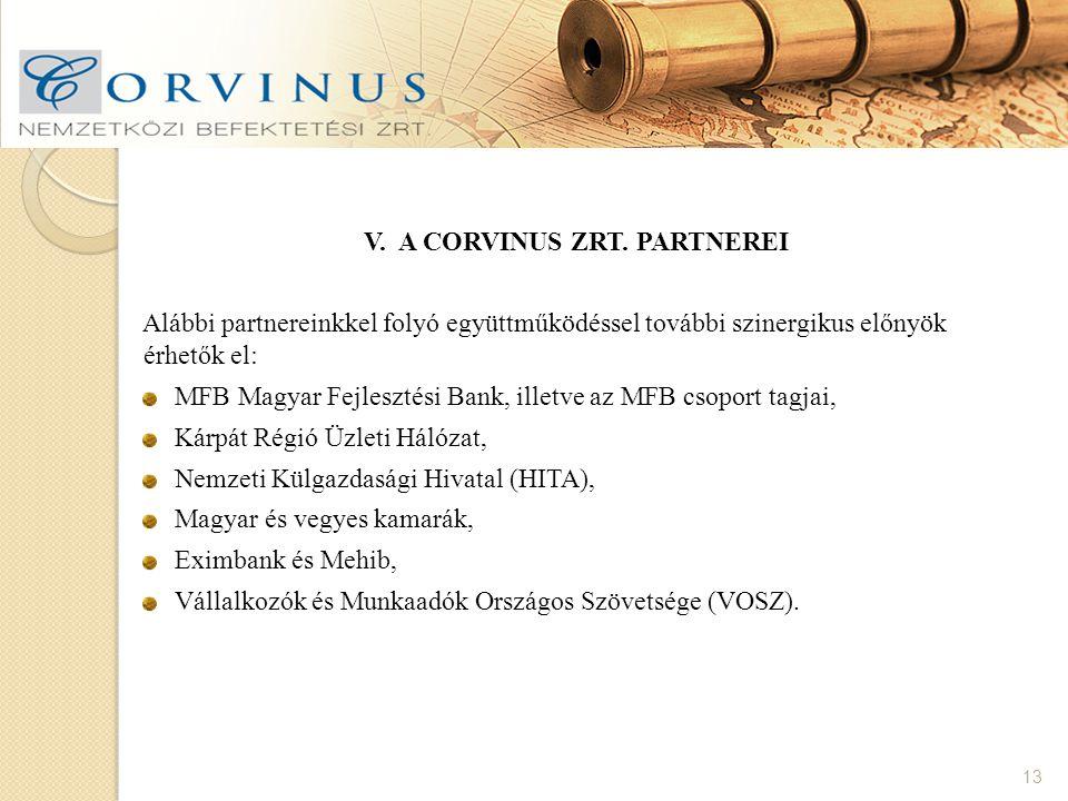 V.A CORVINUS ZRT.