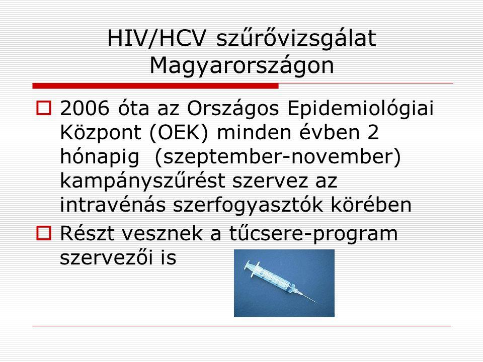 HIV/HCV szűrővizsgálat Magyarországon  2006 óta az Országos Epidemiológiai Központ (OEK) minden évben 2 hónapig (szeptember-november) kampányszűrést szervez az intravénás szerfogyasztók körében  Részt vesznek a tűcsere-program szervezői is