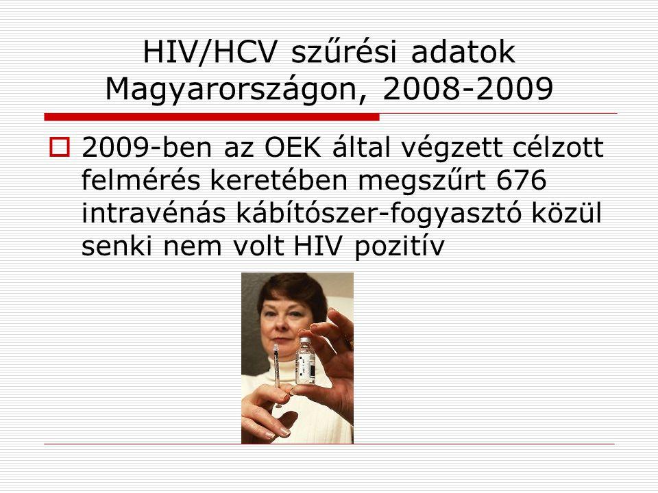 HIV/HCV szűrési adatok Magyarországon, 2008-2009  2009-ben az OEK által végzett célzott felmérés keretében megszűrt 676 intravénás kábítószer-fogyasztó közül senki nem volt HIV pozitív