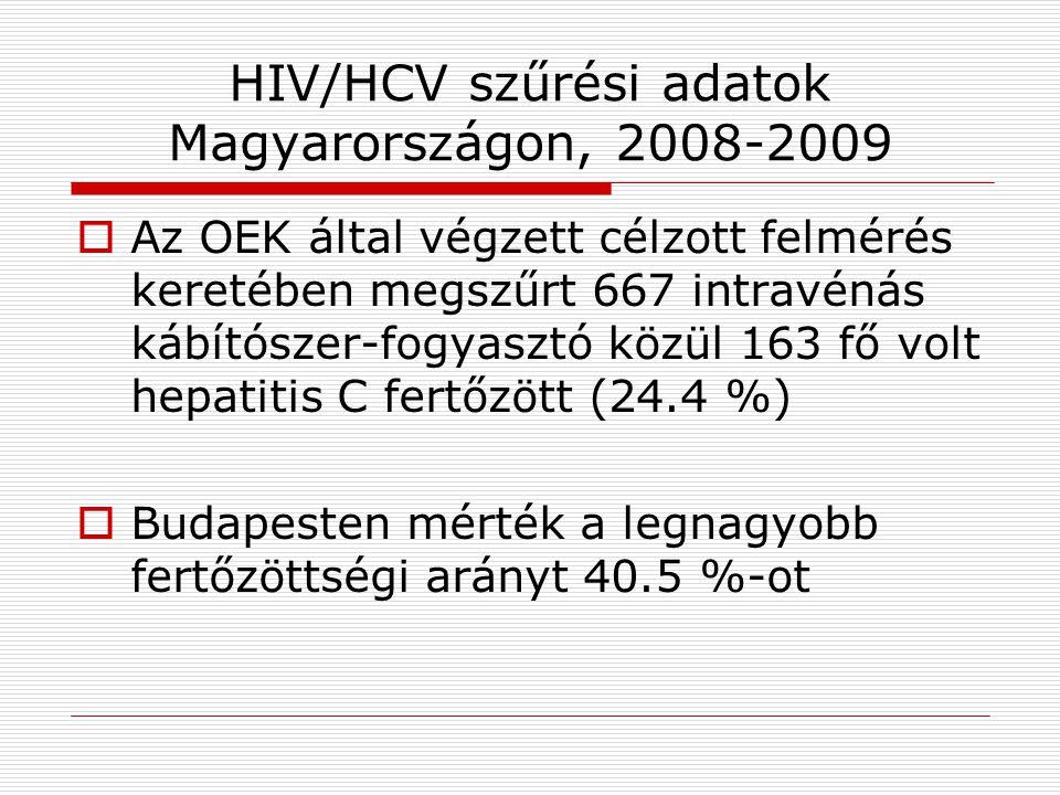 HIV/HCV szűrési adatok Magyarországon, 2008-2009  Az OEK által végzett célzott felmérés keretében megszűrt 667 intravénás kábítószer-fogyasztó közül 163 fő volt hepatitis C fertőzött (24.4 %)  Budapesten mérték a legnagyobb fertőzöttségi arányt 40.5 %-ot