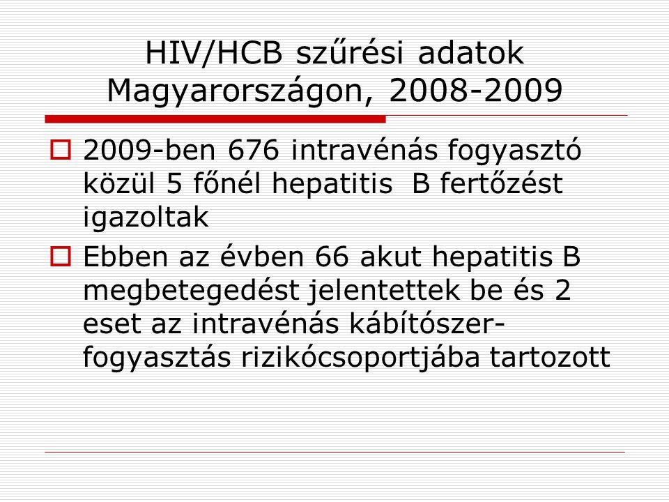 HIV/HCB szűrési adatok Magyarországon, 2008-2009  2009-ben 676 intravénás fogyasztó közül 5 főnél hepatitis B fertőzést igazoltak  Ebben az évben 66 akut hepatitis B megbetegedést jelentettek be és 2 eset az intravénás kábítószer- fogyasztás rizikócsoportjába tartozott