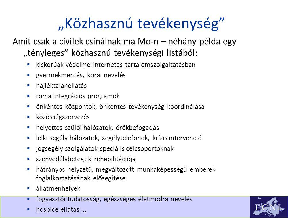 """""""Közhasznú tevékenység Amit csak a civilek csinálnak ma Mo-n – néhány példa egy """"tényleges közhasznú tevékenységi listából:  kiskorúak védelme internetes tartalomszolgáltatásban  gyermekmentés, korai nevelés  hajléktalanellátás  roma integrációs programok  önkéntes központok, önkéntes tevékenység koordinálása  közösségszervezés  helyettes szülői hálózatok, örökbefogadás  lelki segély hálózatok, segélytelefonok, krízis intervenció  jogsegély szolgálatok speciális célcsoportoknak  szenvedélybetegek rehabilitációja  hátrányos helyzetű, megváltozott munkaképességű emberek foglalkoztatásának elősegítése  állatmenhelyek  fogyasztói tudatosság, egészséges életmódra nevelés  hospice ellátás..."""
