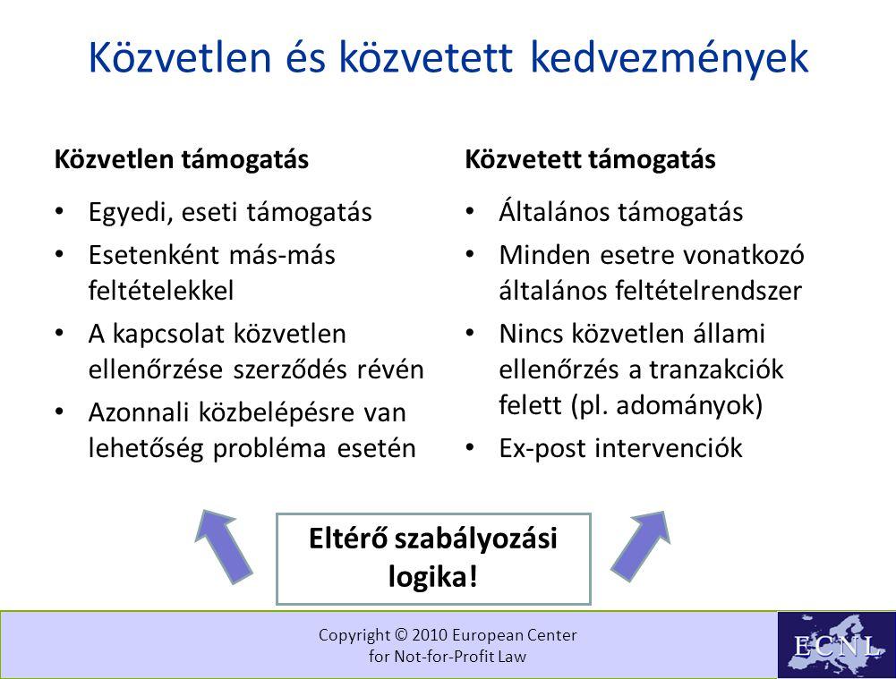 Az állami finanszírozás és a közhasznúság kérdésköre Kapcsolódjon-e a közhasznúság fogalma az állami támogatások rendszeréhez.