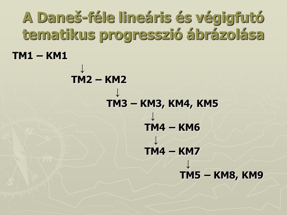 A Daneš-féle lineáris és végigfutó tematikus progresszió ábrázolása TM1 – KM1 ↓ TM2 – KM2 TM2 – KM2 ↓ TM3 – KM3, KM4, KM5 TM3 – KM3, KM4, KM5 ↓ TM4 – KM6 TM4 – KM6 ↓ TM4 – KM7 TM4 – KM7 ↓ TM5 – KM8, KM9 TM5 – KM8, KM9