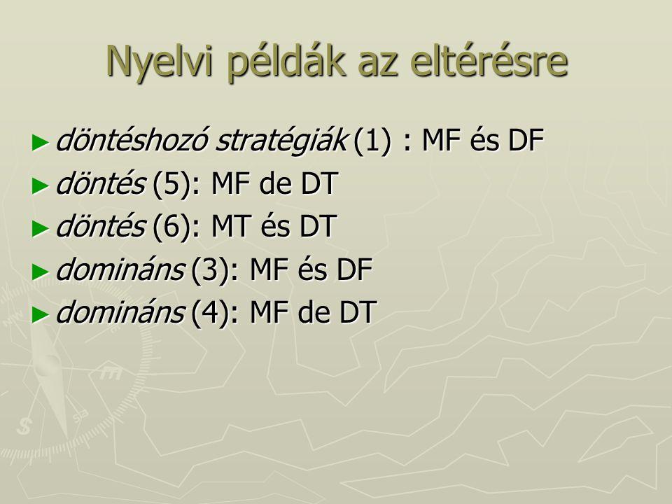Nyelvi példák az eltérésre ► döntéshozó stratégiák (1) : MF és DF ► döntés (5): MF de DT ► döntés (6): MT és DT ► domináns (3): MF és DF ► domináns (4): MF de DT