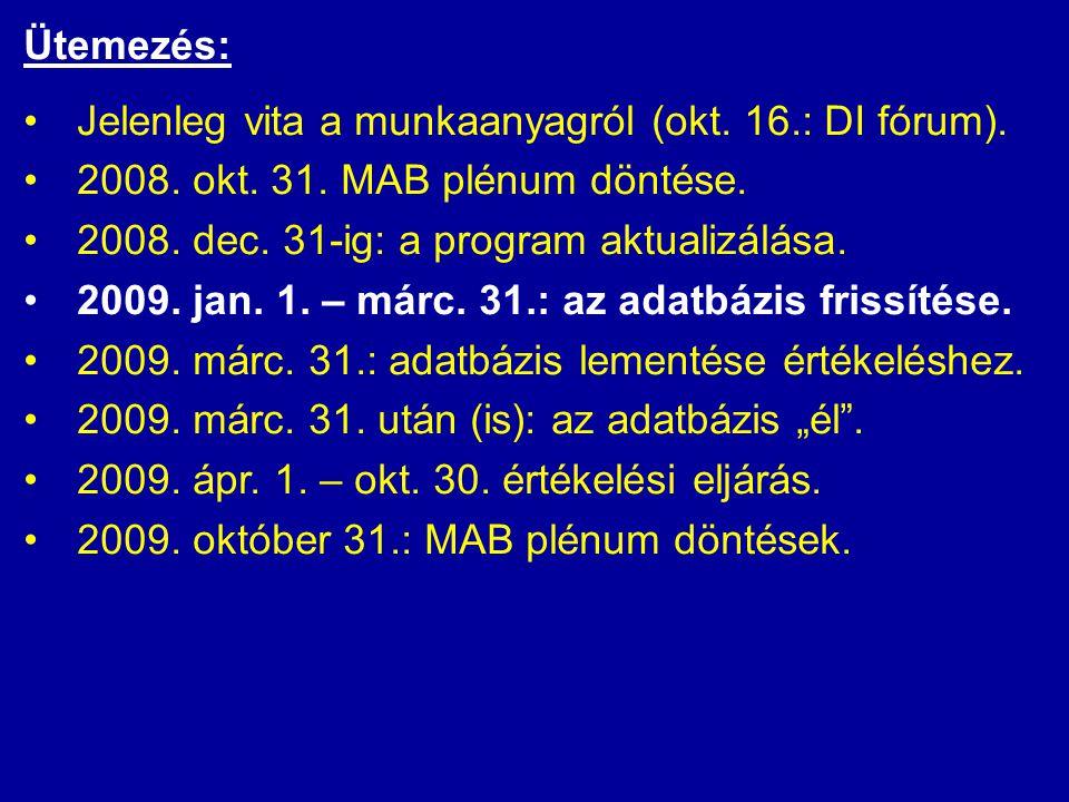Ütemezés: •Jelenleg vita a munkaanyagról (okt. 16.: DI fórum).