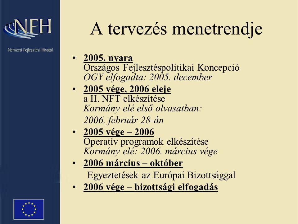 A tervezés menetrendje •2005. nyara Országos Fejlesztéspolitikai Koncepció OGY elfogadta: 2005.